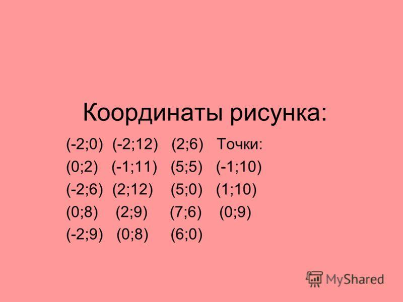 Координаты рисунка: (-2;0) (-2;12) (2;6) Точки: (0;2) (-1;11) (5;5) (-1;10) (-2;6) (2;12) (5;0) (1;10) (0;8) (2;9) (7;6) (0;9) (-2;9) (0;8) (6;0)