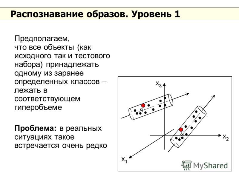 Распознавание образов. Уровень 1 Предполагаем, что все объекты (как исходного так и тестового набора) принадлежать одному из заранее определенных классов – лежать в соответствующем гиперобъеме Проблема: в реальных ситуациях такое встречается очень ре