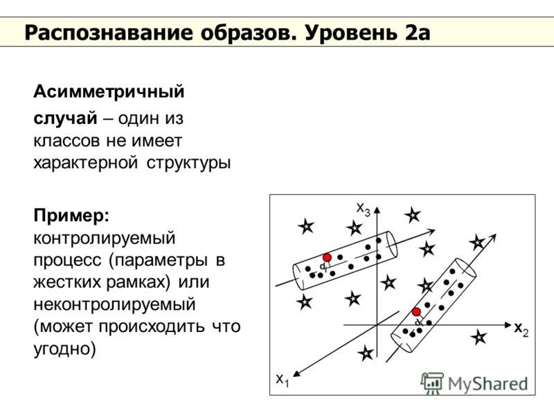 Распознавание образов. Уровень 2а Асимметричный случай – один из классов не имеет характерной структуры Пример: контролируемый процесс (параметры в жестких рамках) или неконтролируемый (может происходить что угодно)