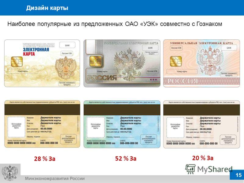 Дизайн карты 15 Наиболее популярные из предложенных ОАО «УЭК» совместно с Гознаком 28 % За 52 % За 20 % За