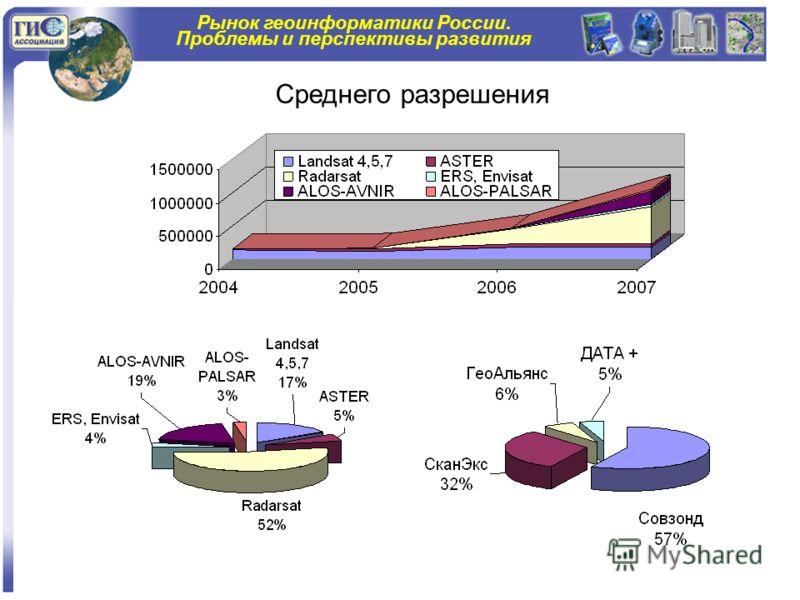 Рынок геоинформатики России. Проблемы и перспективы развития Среднего разрешения