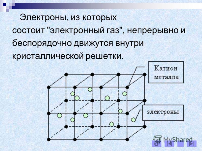 Электроны, из которых состоит электронный газ, непрерывно и беспорядочно движутся внутри кристаллической решетки.