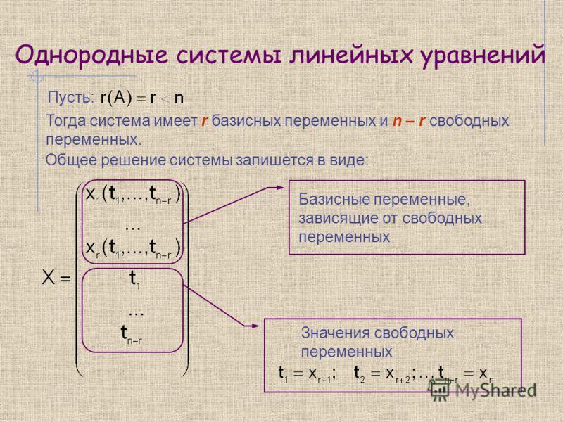 Однородные системы линейных уравнений Пусть: Тогда система имеет r базисных переменных и n – r свободных переменных. Общее решение системы запишется в виде: Базисные переменные, зависящие от свободных переменных Значения свободных переменных