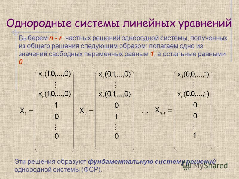 Однородные системы линейных уравнений Выберем n - r частных решений однородной системы, полученных из общего решения следующим образом: полагаем одно из значений свободных переменных равным 1, а остальные равными 0 : Эти решения образуют фундаменталь