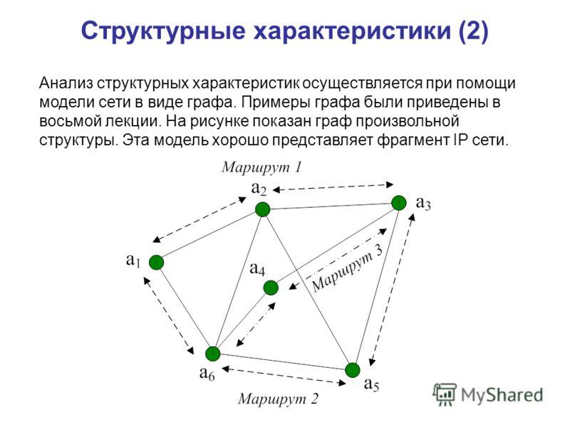 Структурные характеристики (2) Анализ структурных характеристик осуществляется при помощи модели сети в виде графа. Примеры графа были приведены в восьмой лекции. На рисунке показан граф произвольной структуры. Эта модель хорошо представляет фрагмент