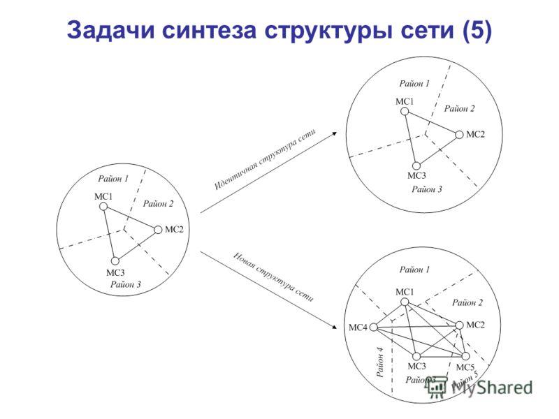 Задачи синтеза структуры сети (5)