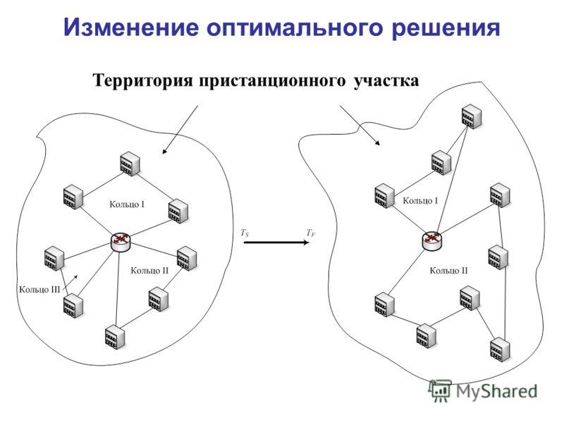 Изменение оптимального решения Территория пристанционного участка