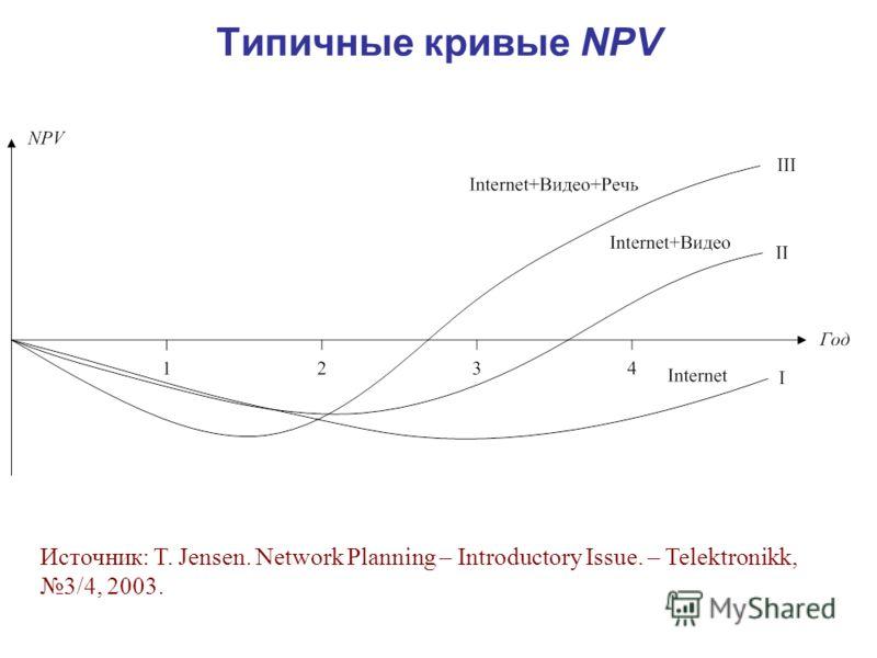 Типичные кривые NPV Источник: T. Jensen. Network Planning – Introductory Issue. – Telektronikk, 3/4, 2003.