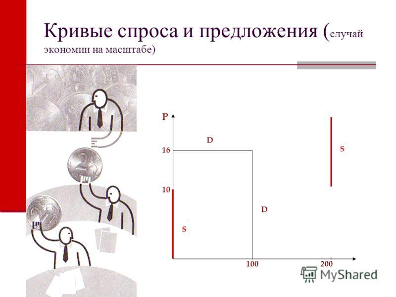 10 P D 16 S D 200100 S Кривые спроса и предложения ( случай экономии на масштабе)