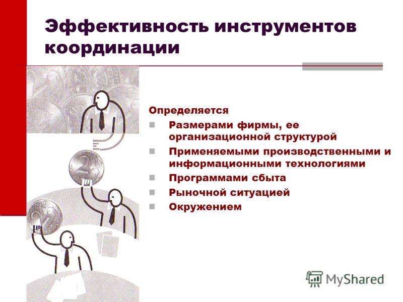 Эффективность инструментов координации Определяется Размерами фирмы, ее организационной структурой Применяемыми производственными и информационными технологиями Программами сбыта Рыночной ситуацией Окружением