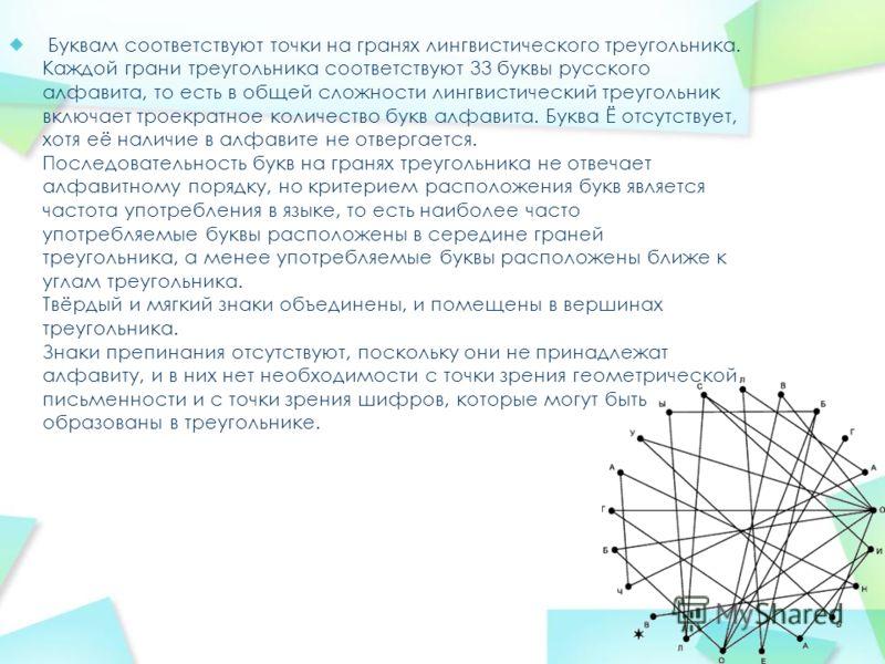 Буквам соответствуют точки на гранях лингвистического треугольника. Каждой грани треугольника соответствуют 33 буквы русского алфавита, то есть в общей сложности лингвистический треугольник включает троекратное количество букв алфавита. Буква Ё отсут