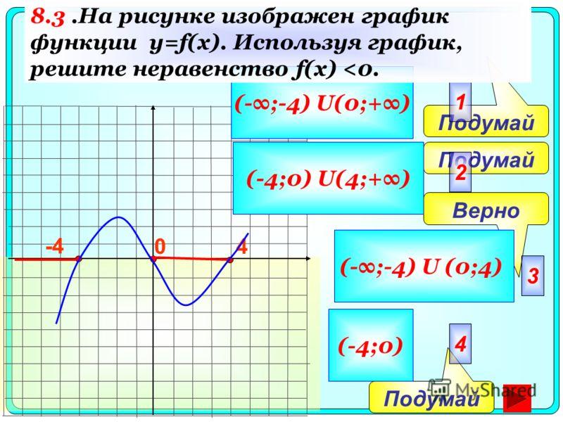 40 Подумай Верно Подумай 2 3 4 1 (-;-4) U(0;+) (-4;0) U(4;+) (-;-4) U (0;4) (-4;0) -4 8.3.На рисунке изображен график функции y=f(x). Используя график, решите неравенство f(x)