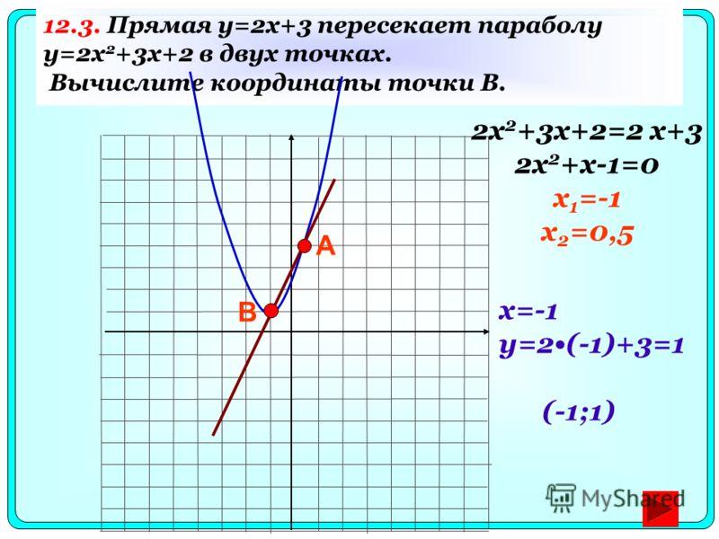 12.3. Прямая y=2x+3 пересекает параболу y=2x 2 +3x+2 в двух точках. Вычислите координаты точки B. А В 2x 2 +3x+2=2 x+3 2x 2 +x-1=0 x 1 =-1 x 2 =0,5 x=-1 y=2(-1)+3=1 (-1;1)