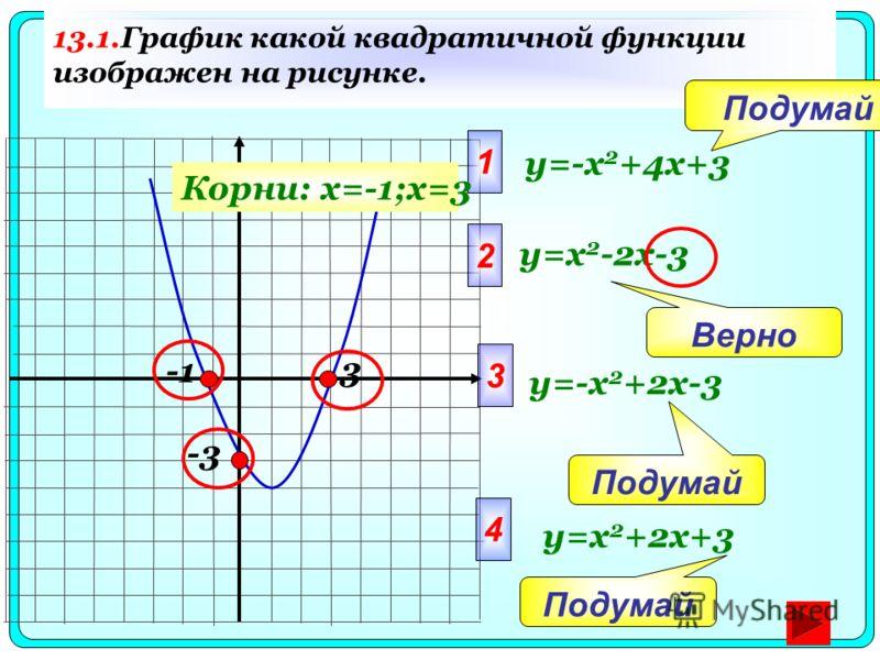 13.1.График какой квадратичной функции изображен на рисунке. -3 1 y=-x 2 +4x+3 2 3 4 Подумай Верно Подумай y=x 2 -2x-3 y=-x 2 +2x-3 y=x 2 +2x+3 3 Корни: x=-1;x=3