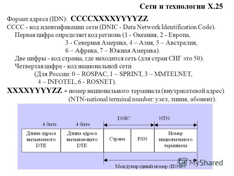 Сети и технологии Х.25 Формат адреса (IDN): CCCCXXXXYYYYZZ CCCC - код идентификации сети (DNIC - Data Network Identification Code). Первая цифра определяет код региона (1 - Океания, 2 - Европа, 3 - Северная Америка, 4 – Азия, 5 – Австралия, 6 – Африк