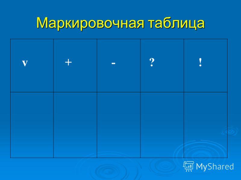 Маркировочная таблица v + - ? !