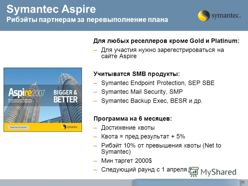 11 Symantec Aspire Рибэйты партнерам за перевыполнение плана Для любых реселлеров кроме Gold и Platinum: –Для участия нужно зарегестрироваться на сайте Aspire Учитыватся SMB продукты: –Symantec Endpoint Protection, SEP SBE –Symantec Mail Security, SM