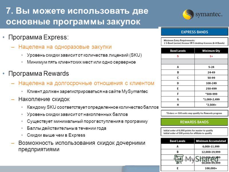 15 7. Вы можете использовать две основные программы закупок Программа Express: –Нацелена на одноразовые закупки Уровень скидки зависит от количества лицензий (SKU) Минимум пять клиентских мест или одно серверное Программа Rewards –Нацелена на долгоср