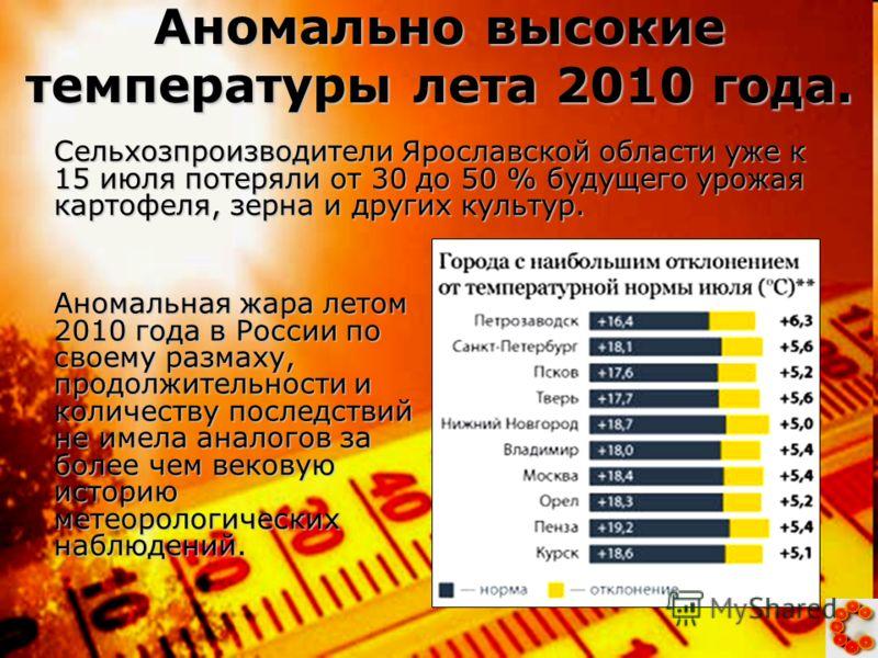Аномально высокие температуры лета 2010 года. Аномальная жара летом 2010 года в России по своему размаху, продолжительности и количеству последствий не имела аналогов за более чем вековую историю метеорологических наблюдений. Сельхозпроизводители Яро