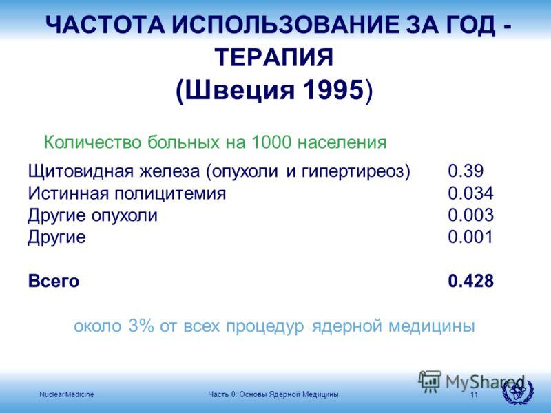 Nuclear Medicine 11 Щитовидная железа (опухоли и гипертиреоз) 0.39 Истинная полицитемия 0.034 Другие опухоли 0.003 Другие 0.001 Всего 0.428 Количество больных на 1000 населения около 3% от всех процедур ядерной медицины ЧАСТОТА ИСПОЛЬЗОВАНИЕ ЗА ГОД -