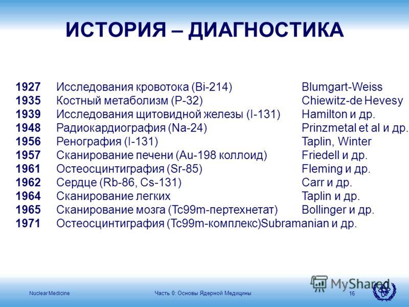 Nuclear Medicine 16 1927Исследования кровотока (Bi-214)Blumgart-Weiss 1935Костный метаболизм (P-32)Chiewitz-de Hevesy 1939Исследования щитовидной железы (I-131)Hamilton и др. 1948Радиокардиография (Na-24)Prinzmetal et al и др. 1956Ренография (I-131)T