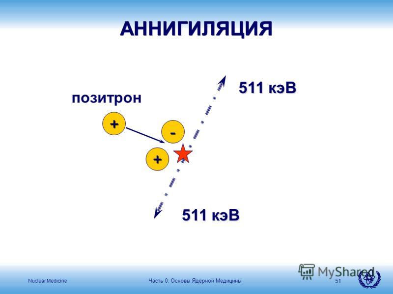 Nuclear Medicine Часть 0: Основы Ядерной Медицины 51 АННИГИЛЯЦИЯ + + - 511 кэВ позитрон