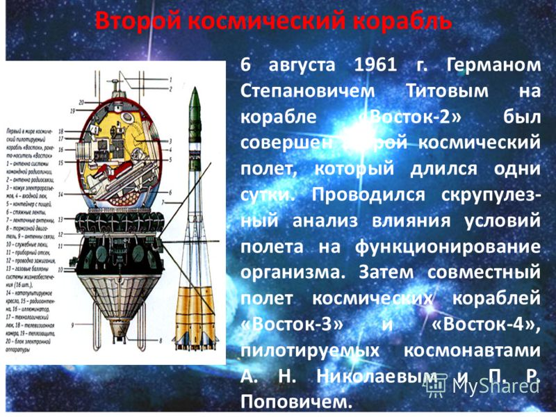 Второй космический корабль 6 августа 1961 г. Германом Степановичем Титовым на корабле «Восток-2» был совершен второй космический полет, который длился одни сутки. Проводился скрупулез- ный анализ влияния условий полета на функционирование организма.
