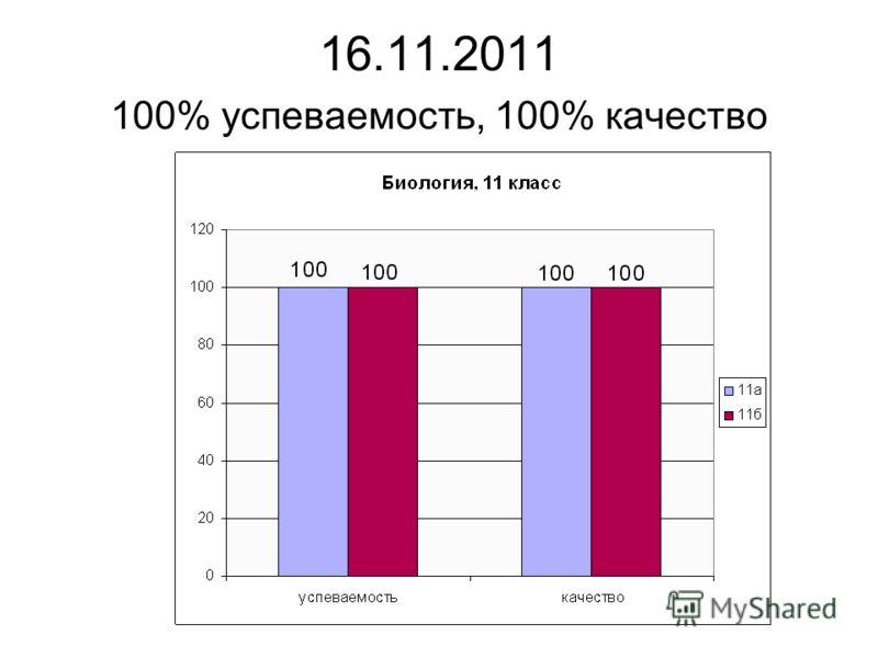 16.11.2011 100% успеваемость, 100% качество