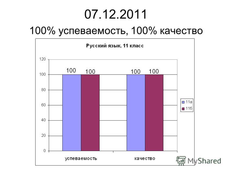 07.12.2011 100% успеваемость, 100% качество