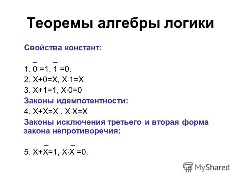 Теоремы алгебры логики Свойства констант: _ _ 1. 0 =1, 1 =0. 2. Х+0=Х, Х 1=Х 3. Х+1=1, Х 0=0 Законы идемпотентности: 4. Х+Х=Х, Х Х=Х Законы исключения третьего и вторая форма закона непротиворечия: _ _ 5. Х+Х=1, Х Х =0.