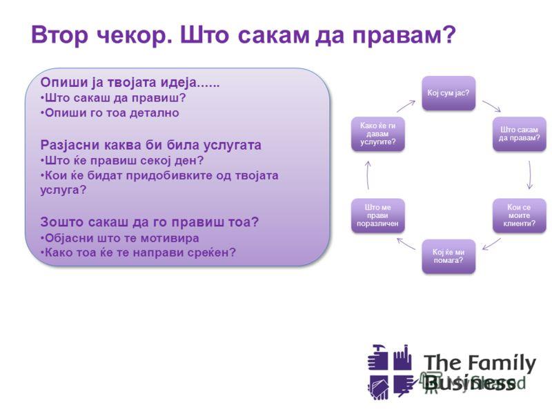 Втор чекор. Што сакам да правам? Кој сум јас? Што сакам да правам? Кои се моите клиенти? Кој ќе ми помага? Што ме прави поразличен Како ќе ги давам услугите? Опиши ја твојата идеја...... Што сакаш да правиш? Опиши го тоа детално Разјасни каква би бил