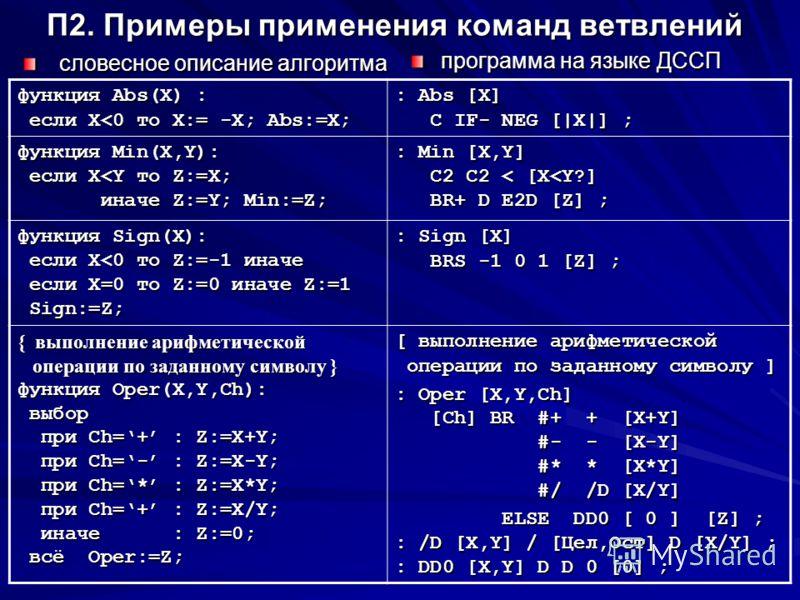 П2. Примеры применения команд ветвлений функция Abs(X) : если X