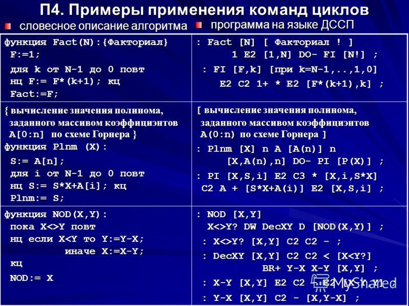 П4. Примеры применения команд циклов функция Fact(N):{Факториал} F:=1; для k от N-1 до 0 повт нц F:= F*(k+1); кц Fact:=F; для k от N-1 до 0 повт нц F:= F*(k+1); кц Fact:=F; : Fact [N] [ Факториал ! ] 1 E2 [1,N] DO- FI [N!] ; : FI [F,k] [при k=N-1,..,