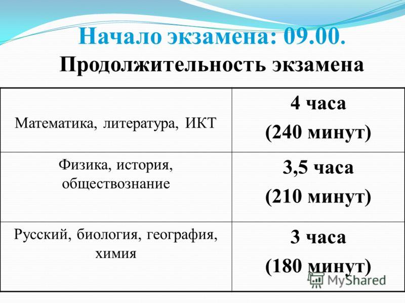 Начало экзамена: 09.00. Продолжительность экзамена Математика, литература, ИКТ 4 часа (240 минут) Физика, история, обществознание 3,5 часа (210 минут) Русский, биология, география, химия 3 часа (180 минут)