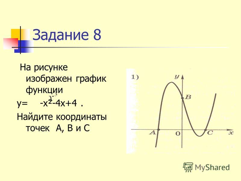 Задание 8 На рисунке изображен график функции y= -x²-4x+4. Найдите координаты точек А, В и С