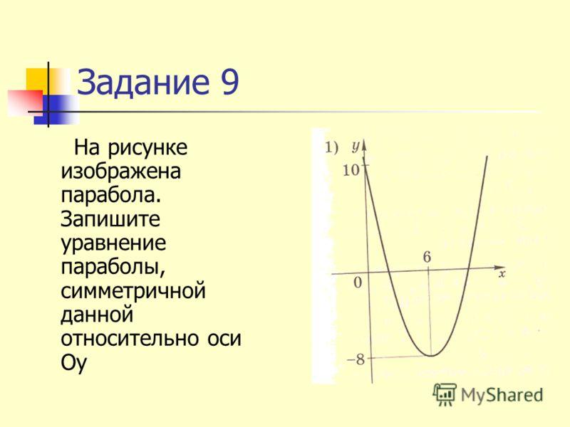 Задание 9 На рисунке изображена парабола. Запишите уравнение параболы, симметричной данной относительно оси Oy