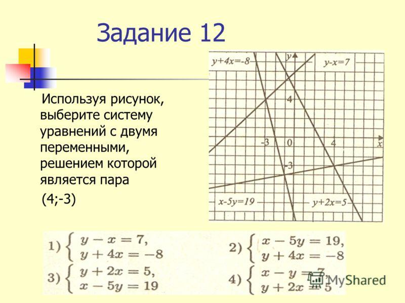 Задание 12 Используя рисунок, выберите систему уравнений с двумя переменными, решением которой является пара (4;-3)