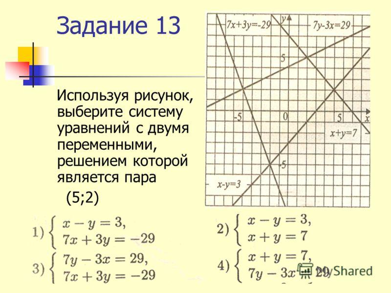 Задание 13 Используя рисунок, выберите систему уравнений с двумя переменными, решением которой является пара (5;2)