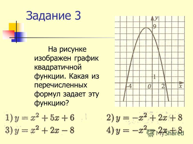 Задание 3 На рисунке изображен график квадратичной функции. Какая из перечисленных формул задает эту функцию?