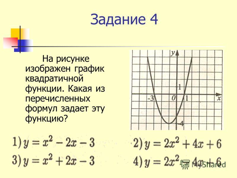 Задание 4 На рисунке изображен график квадратичной функции. Какая из перечисленных формул задает эту функцию?