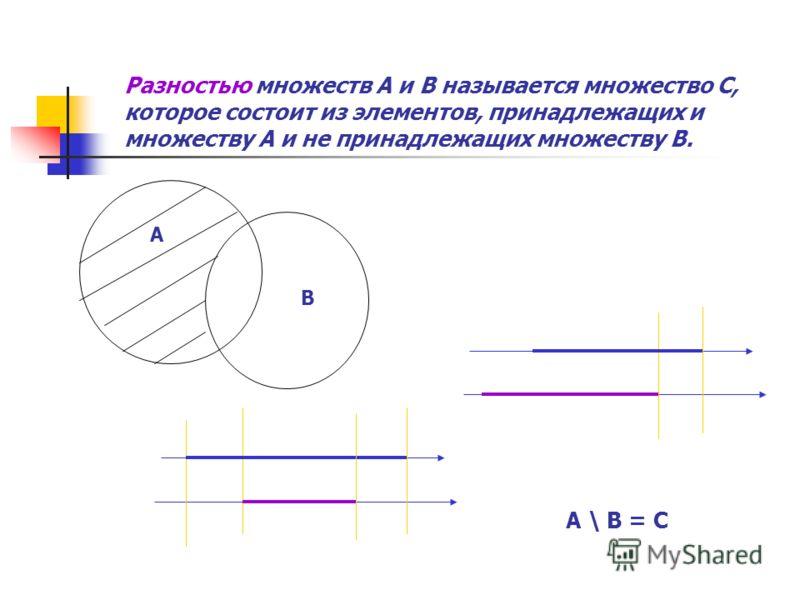Разностью множеств А и В называется множество С, которое состоит из элементов, принадлежащих и множеству А и не принадлежащих множеству В. А В А \ В = С