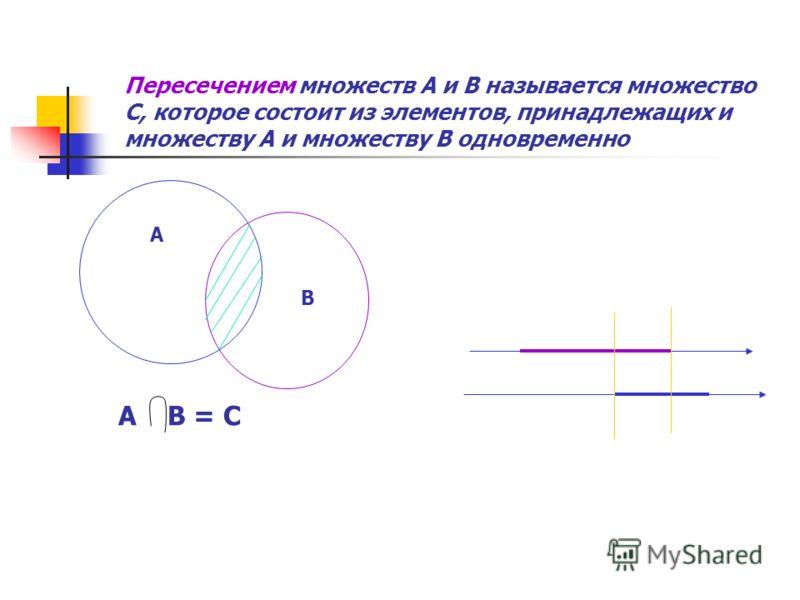 Пересечением множеств А и В называется множество С, которое состоит из элементов, принадлежащих и множеству А и множеству В одновременно А В А В = С