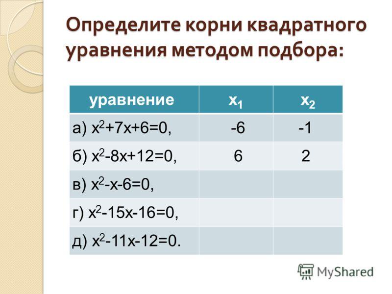 Определите корни квадратного уравнения методом подбора : уравнение х1х1 х2х2 a) х 2 +7х+6=0, -6 б) х 2 -8х+12=0, 62 в) х 2 -х-6=0, г) х 2 -15х-16=0, д) х 2 -11х-12=0.