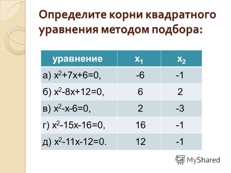 Определите корни квадратного уравнения методом подбора : уравнение х1х1 х2х2 a) х 2 +7х+6=0, -6 б) х 2 -8х+12=0, 62 в) х 2 -х-6=0, 2-3 г) х 2 -15х-16=0, 16 д) х 2 -11х-12=0. 12