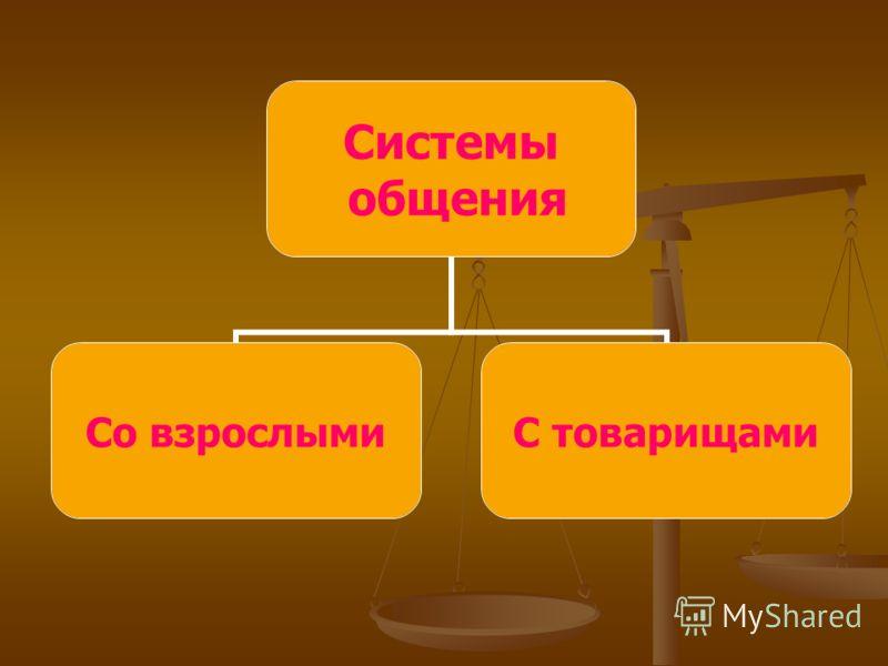 Системы общения Со взрослыми С товарищами