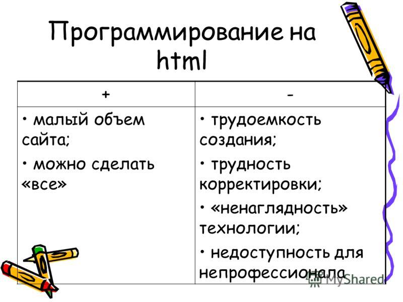 Программирование на html +- малый объем сайта; можно сделать «все» трудоемкость создания; трудность корректировки; «ненаглядность» технологии; недоступность для непрофессионала