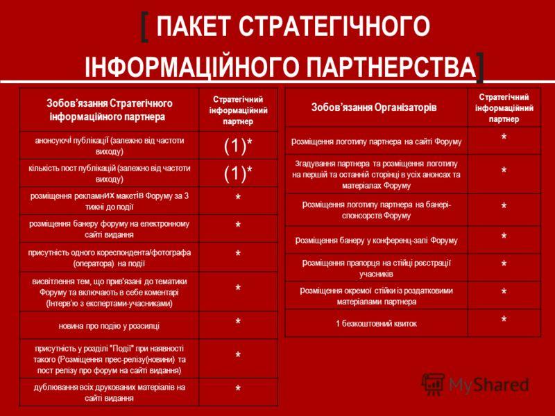 Зобовязання Стратегічного інформаційного партнера Стратегічний інформаційний партнер анонсуюч і публiкацi ї (залежно від частоти виходу) (1) * кiлькiсть пост публiкацiй (залежно від частоти виходу) (1) * розміщення рекламн их макет ів Форуму за 3 тиж