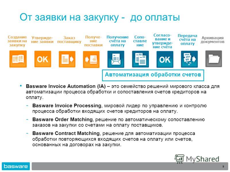 От заявки на закупку - до оплаты Basware Invoice Automation (IA) – это семейство решений мирового класса для автоматизации процесса обработки и сопоставления счетов кредиторов на оплату. - Basware Invoice Processing, мировой лидер по управлению и кон