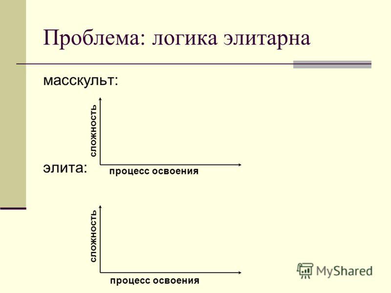 Проблема: логика элитарна масскульт: элита: сложность процесс освоения