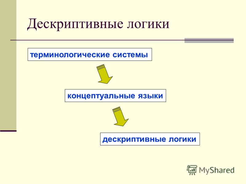 Дескриптивные логики терминологические системы концептуальные языки дескриптивные логики